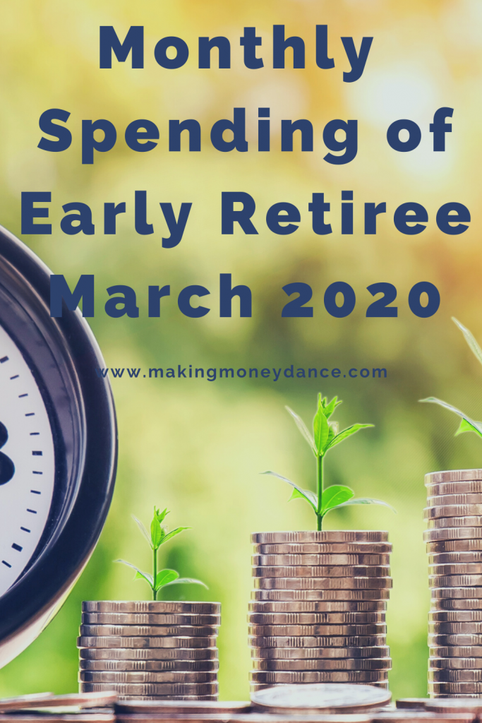 The Monthly Expenses of an Early Retiree - March 2020
